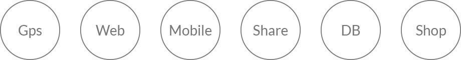 iOS Functions Circle